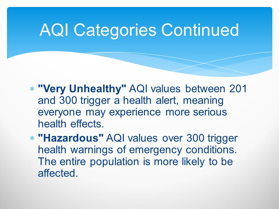 AQI Categories Continued