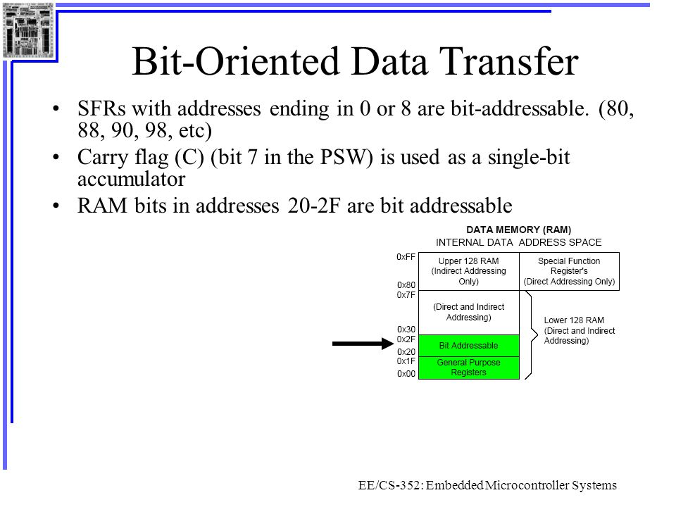 Bit-Oriented Data Transfer