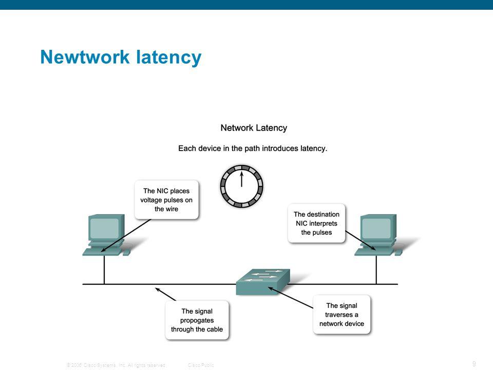 Newtwork latency