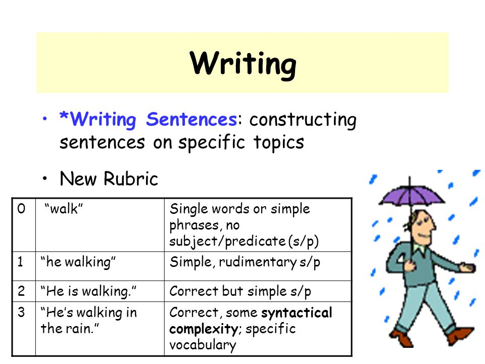 Writing *Writing Sentences: constructing sentences on specific topics