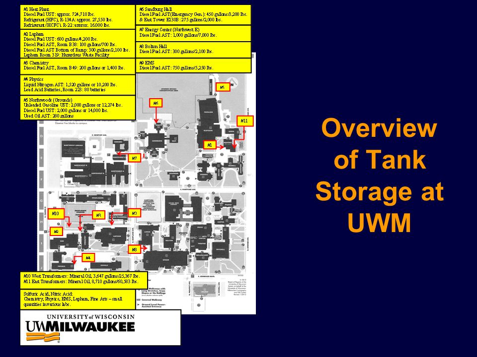 Overview of Tank Storage at UWM