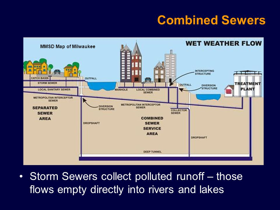 Combined Sewers MMSD Map of Milwaukee.
