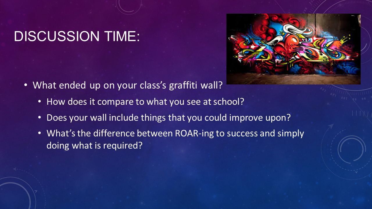 Discussion Time: What ended up on your class's graffiti wall