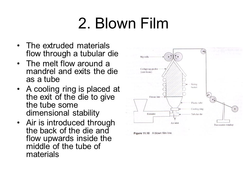 2. Blown Film The extruded materials flow through a tubular die