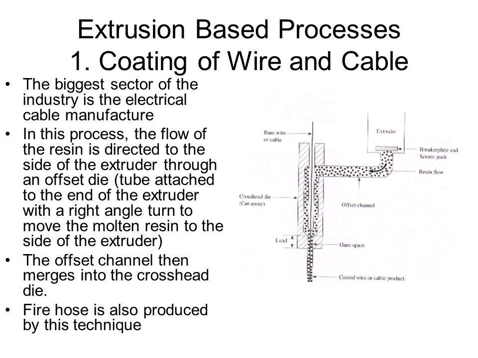 Extrusion Based Processes 1. Coating of Wire and Cable