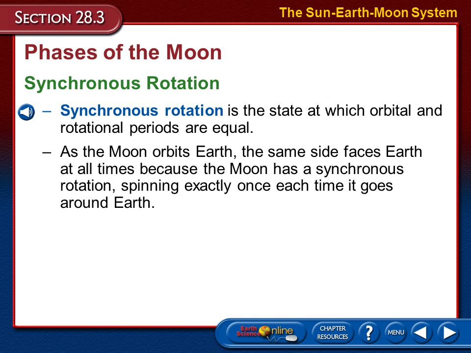Phases of the Moon Synchronous Rotation