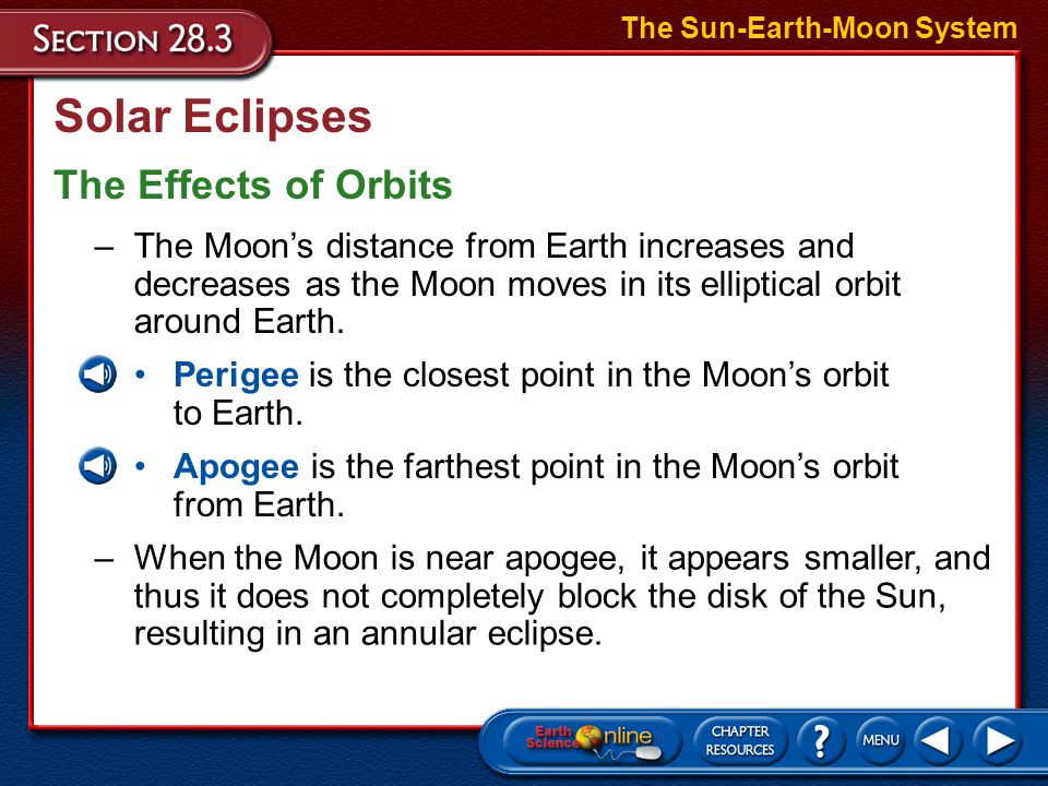 Solar Eclipses The Effects of Orbits