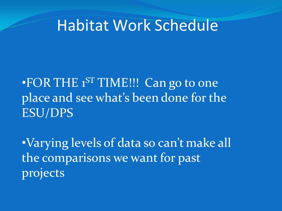 Habitat Work Schedule FOR THE 1ST TIME!!! Can go to one place and see what's been done for the ESU/DPS.