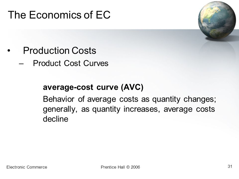 The Economics of EC Production Costs Product Cost Curves