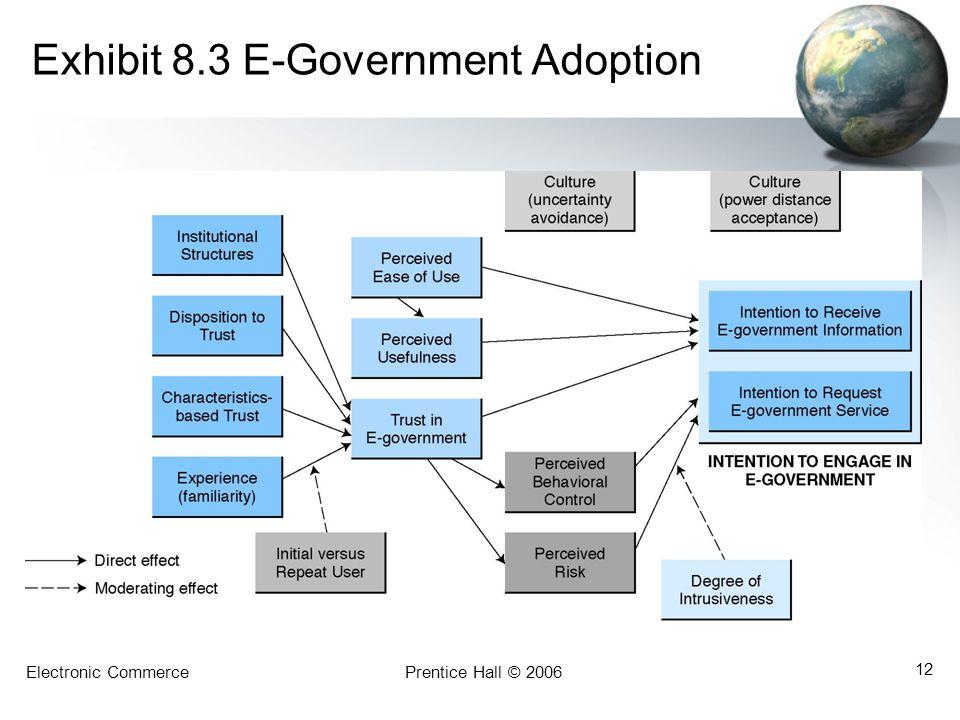 Exhibit 8.3 E-Government Adoption
