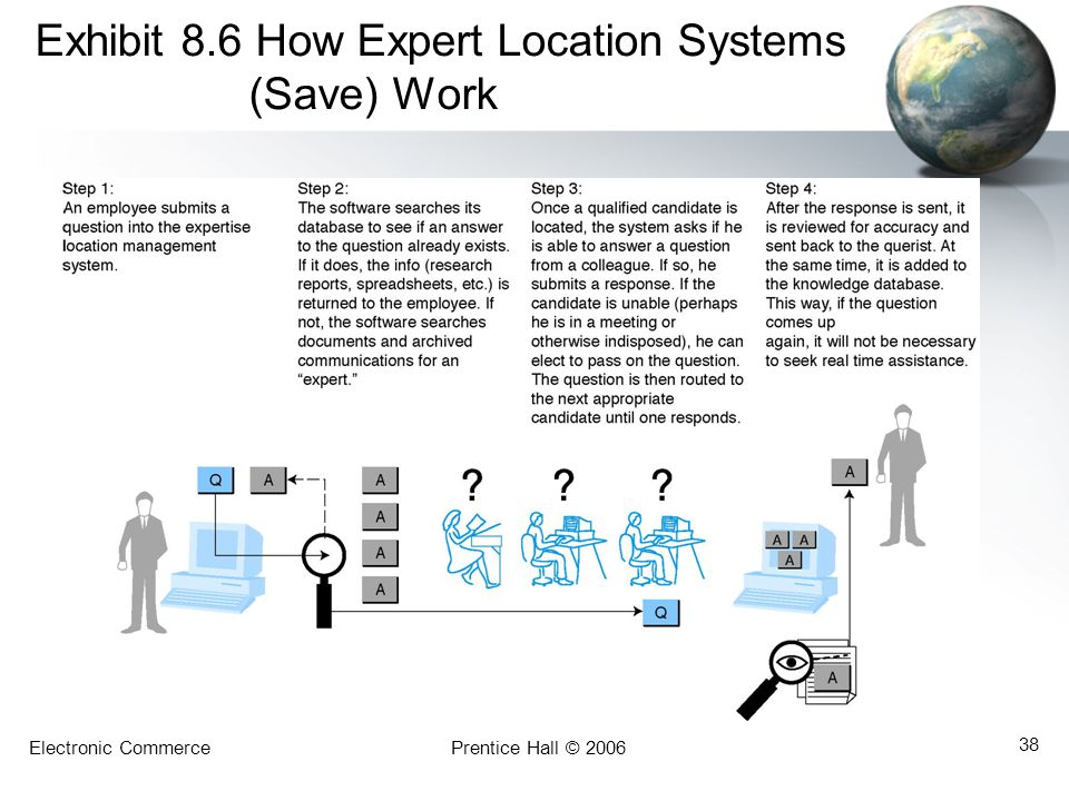 Exhibit 8.6 How Expert Location Systems (Save) Work