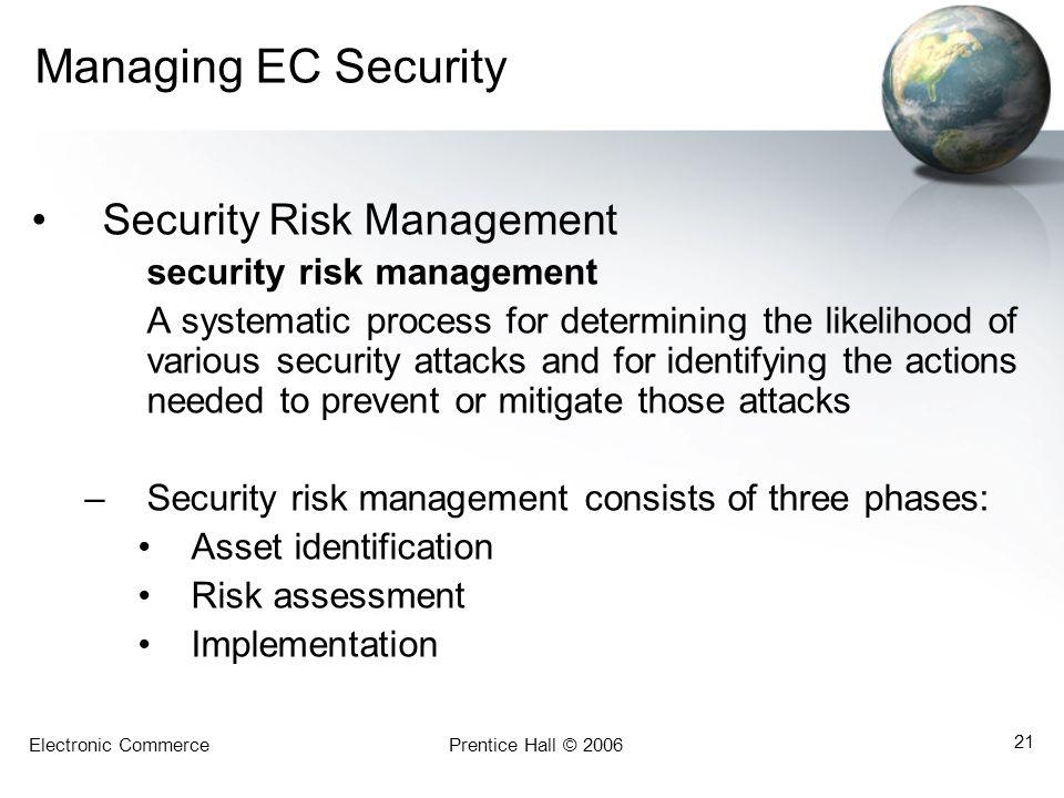 Managing EC Security Security Risk Management security risk management