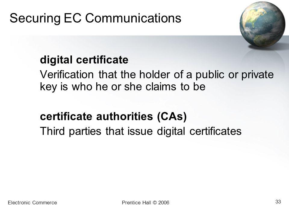 Securing EC Communications