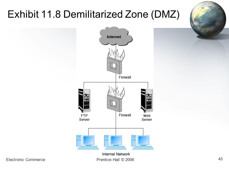 Exhibit 11.8 Demilitarized Zone (DMZ)