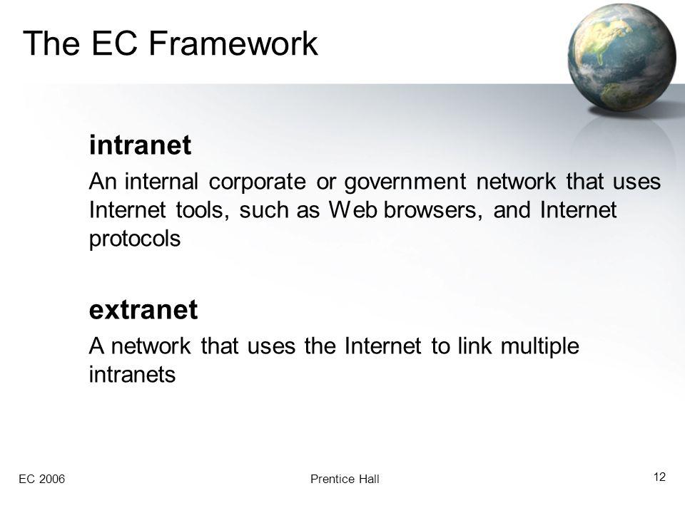 The EC Framework intranet extranet