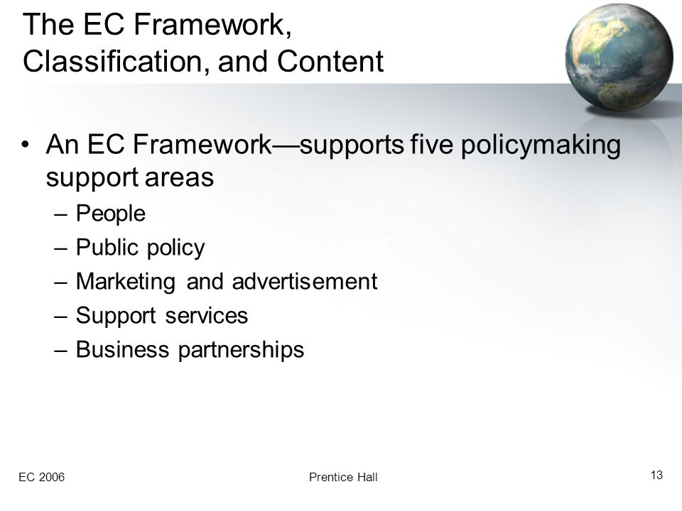 The EC Framework, Classification, and Content