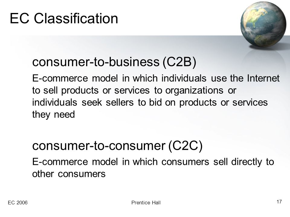 EC Classification consumer-to-business (C2B)