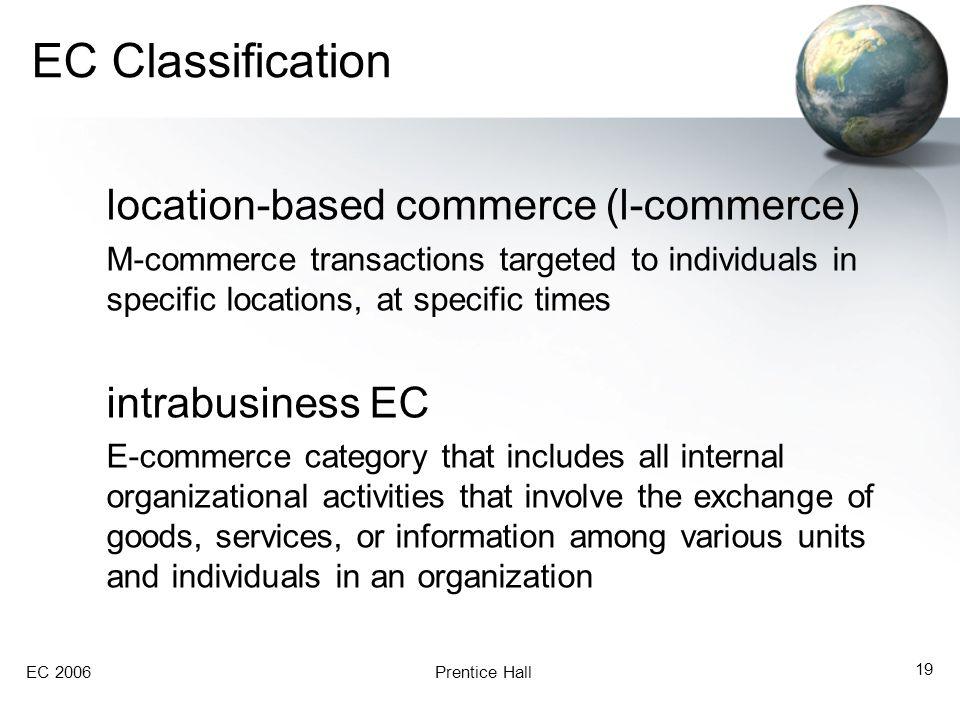 EC Classification location-based commerce (l-commerce)