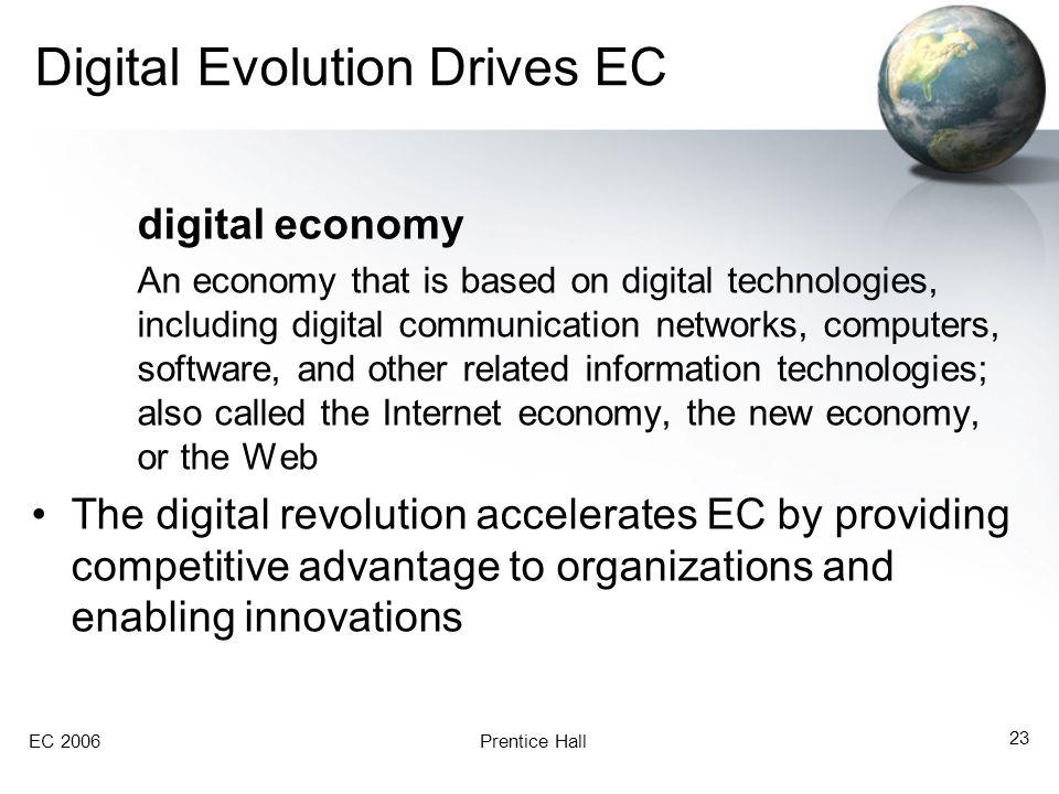 Digital Evolution Drives EC