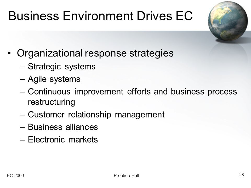 Business Environment Drives EC