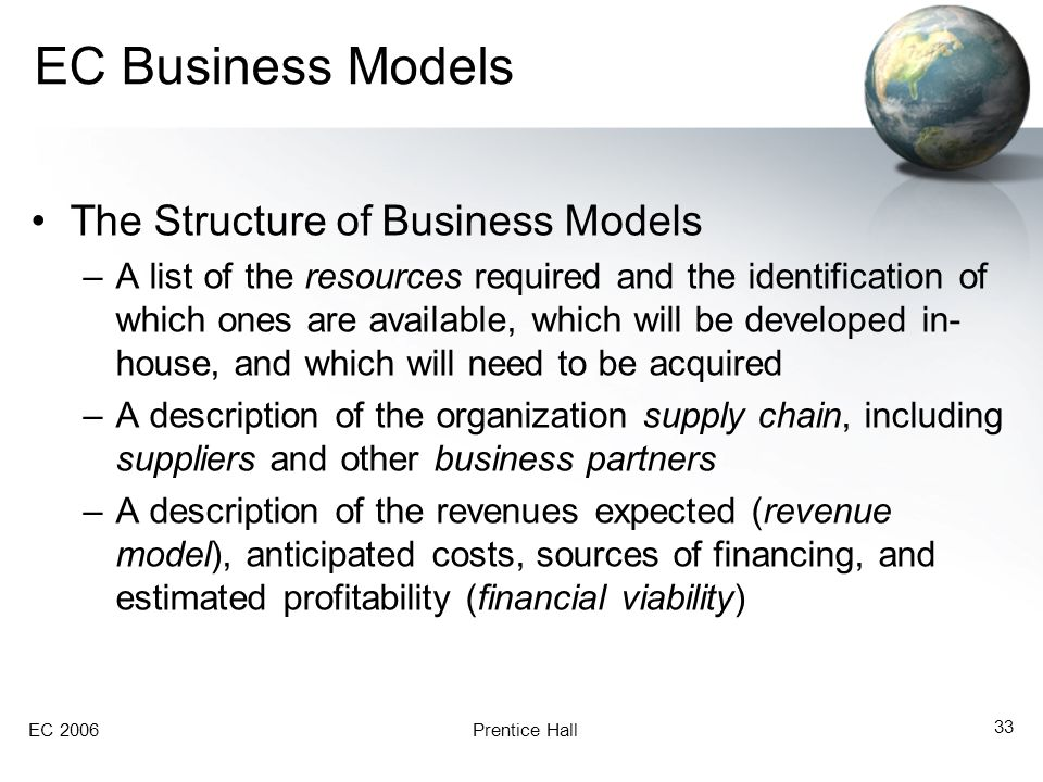 EC Business Models The Structure of Business Models