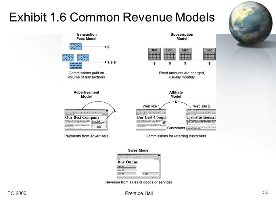 Exhibit 1.6 Common Revenue Models
