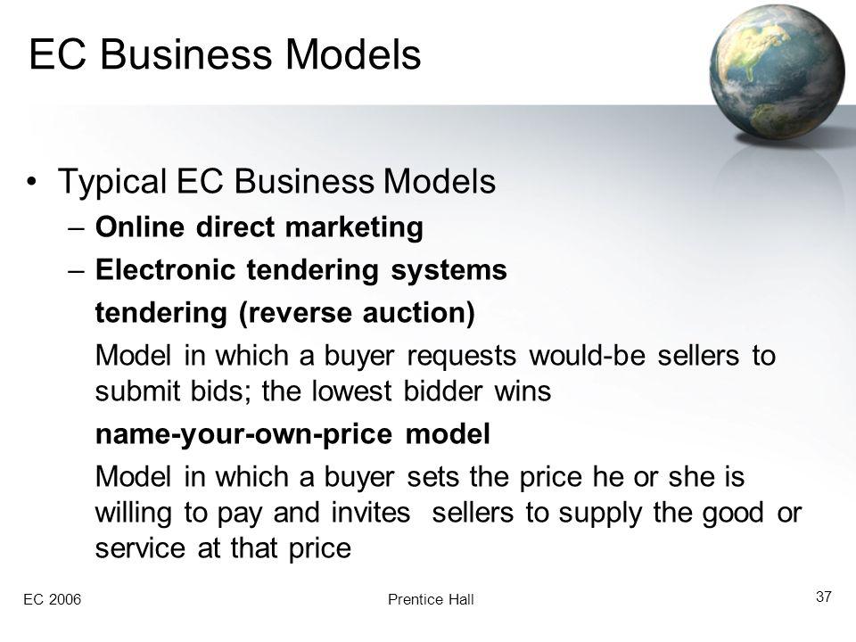 EC Business Models Typical EC Business Models Online direct marketing