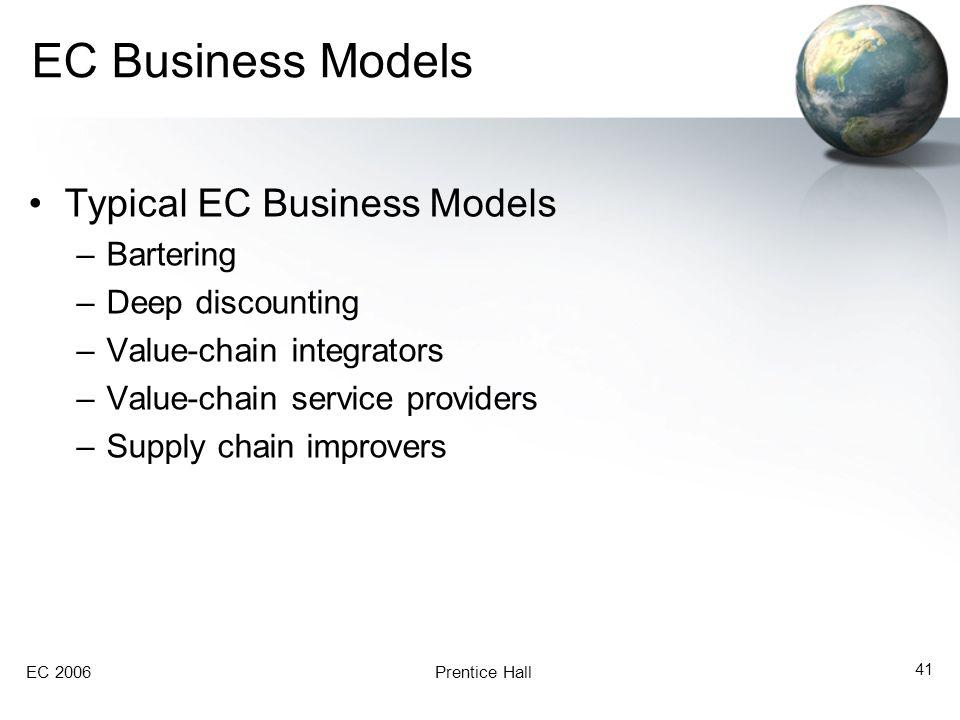EC Business Models Typical EC Business Models Bartering