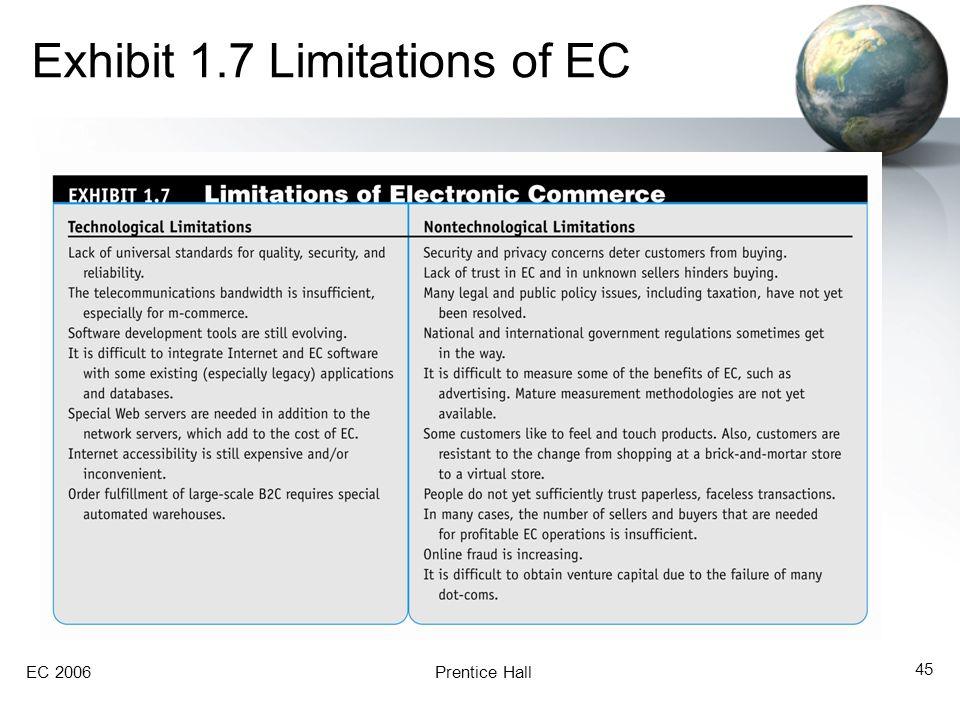 Exhibit 1.7 Limitations of EC