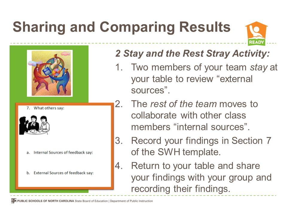 Sharing and Comparing Results