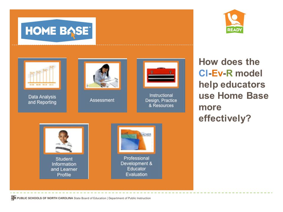 How does the Cl-Ev-R model help educators use Home Base more effectively