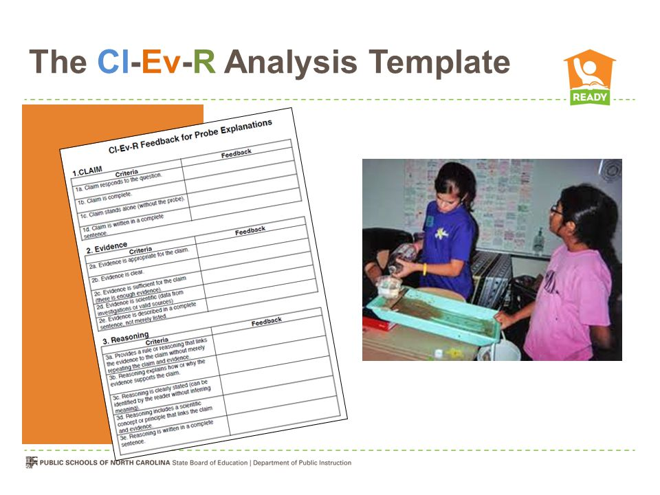 The Cl-Ev-R Analysis Template