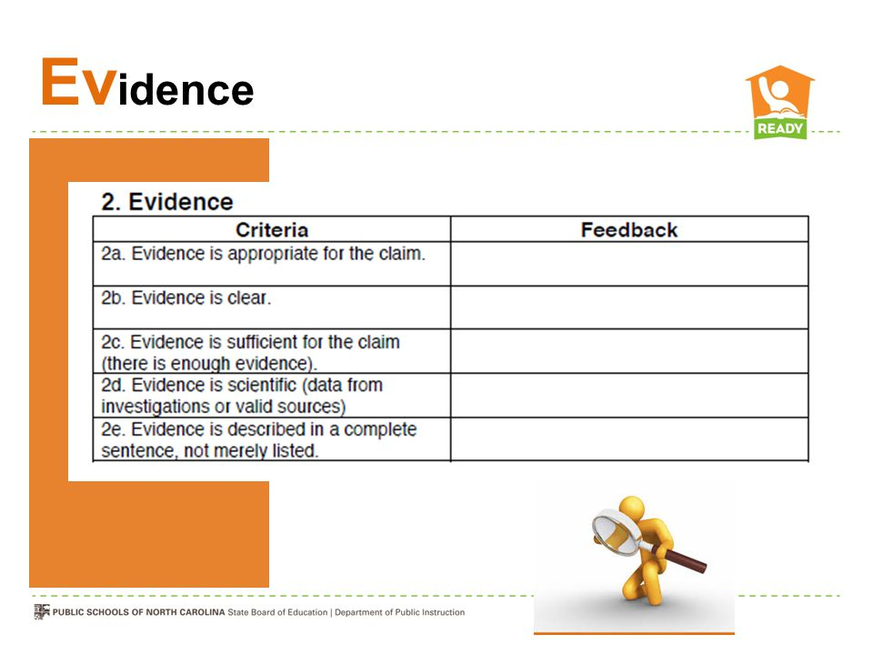 Evidence Review Cl-Ev-R sheets