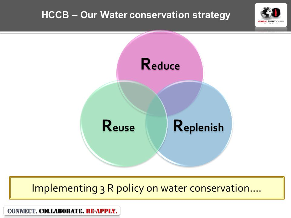 HCCB – Our Water conservation strategy
