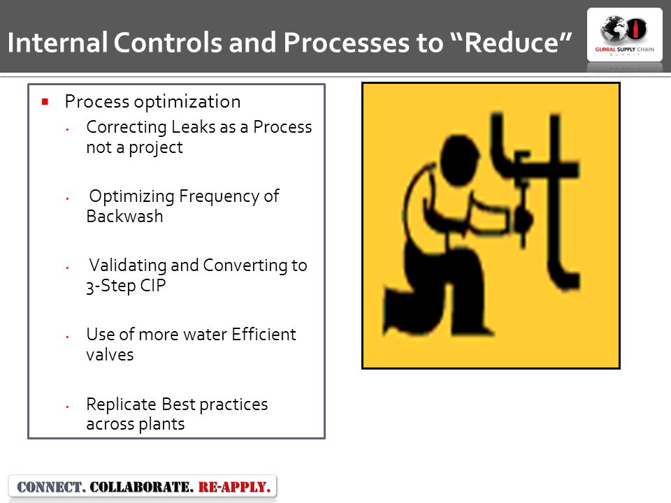Internal Controls and Processes to Reduce
