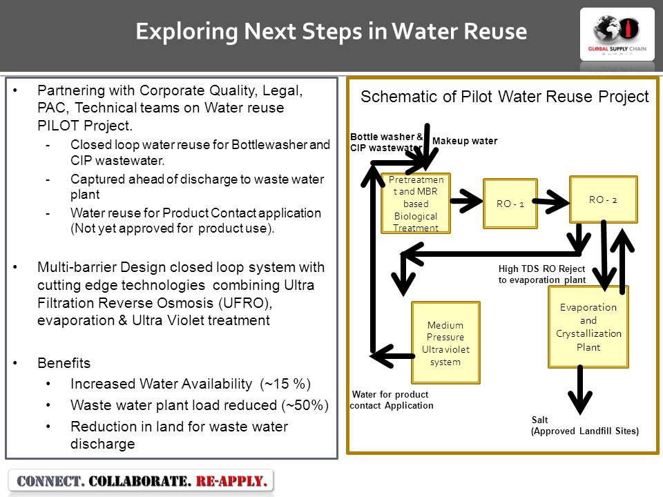 Exploring Next Steps in Water Reuse