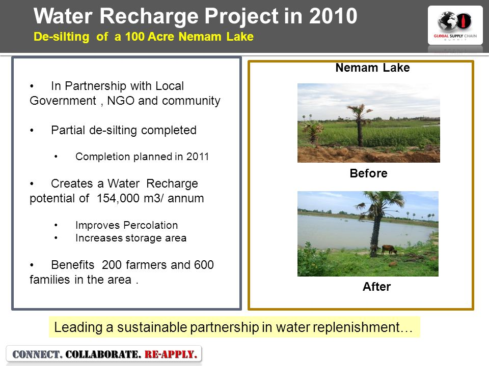 Water Recharge Project in 2010 De-silting of a 100 Acre Nemam Lake
