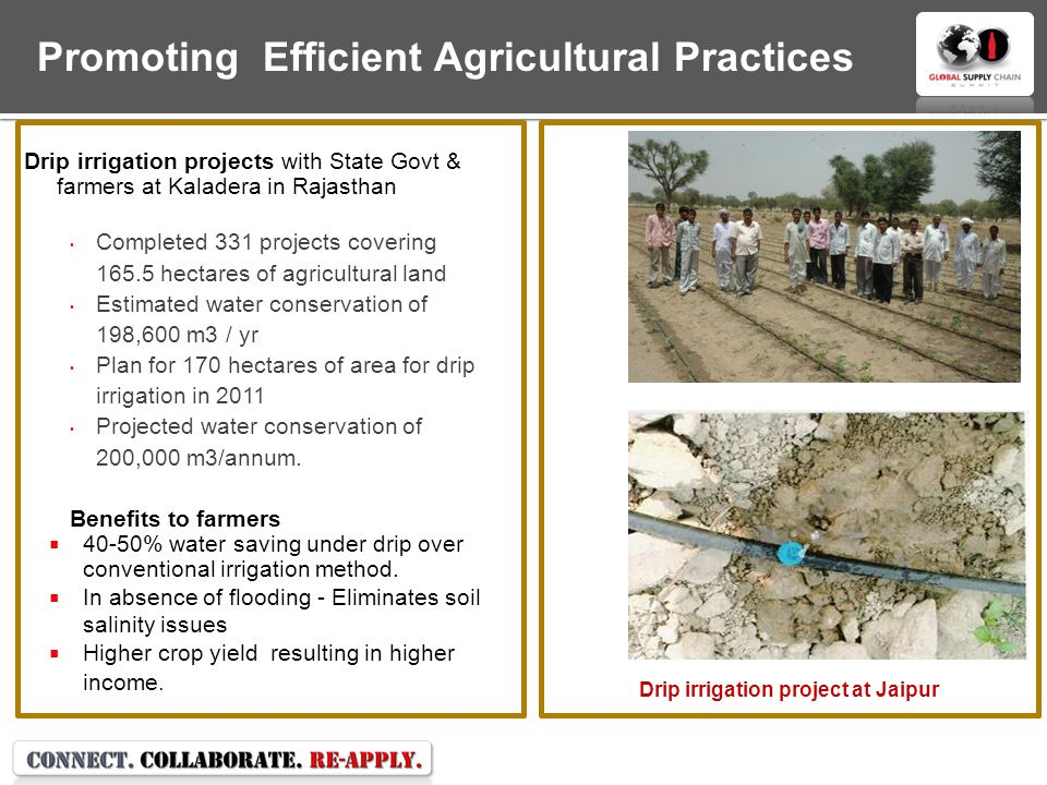 Promoting Efficient Agricultural Practices