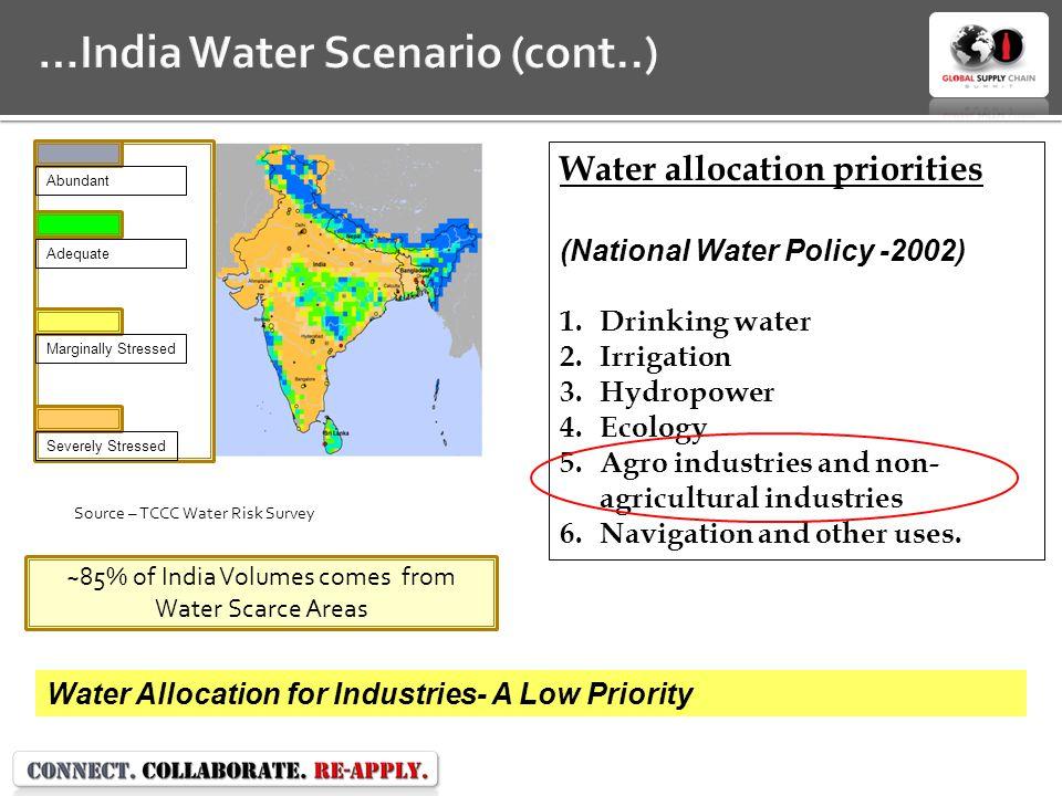 …India Water Scenario (cont..)