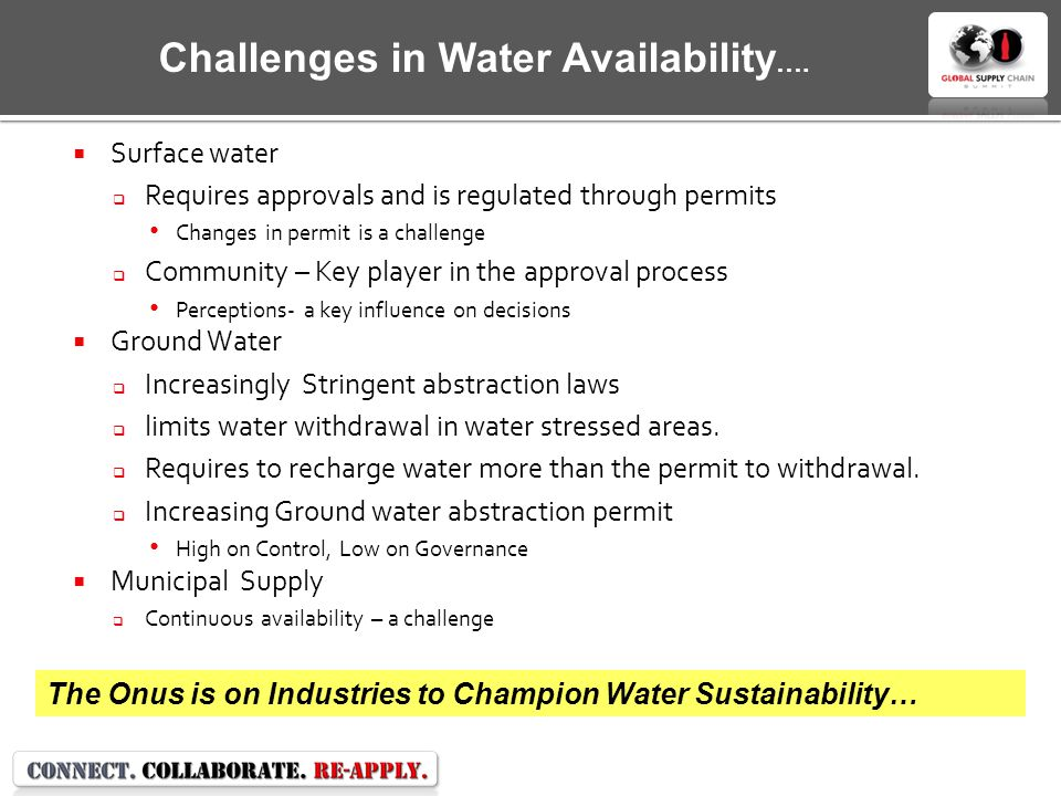 Challenges in Water Availability….