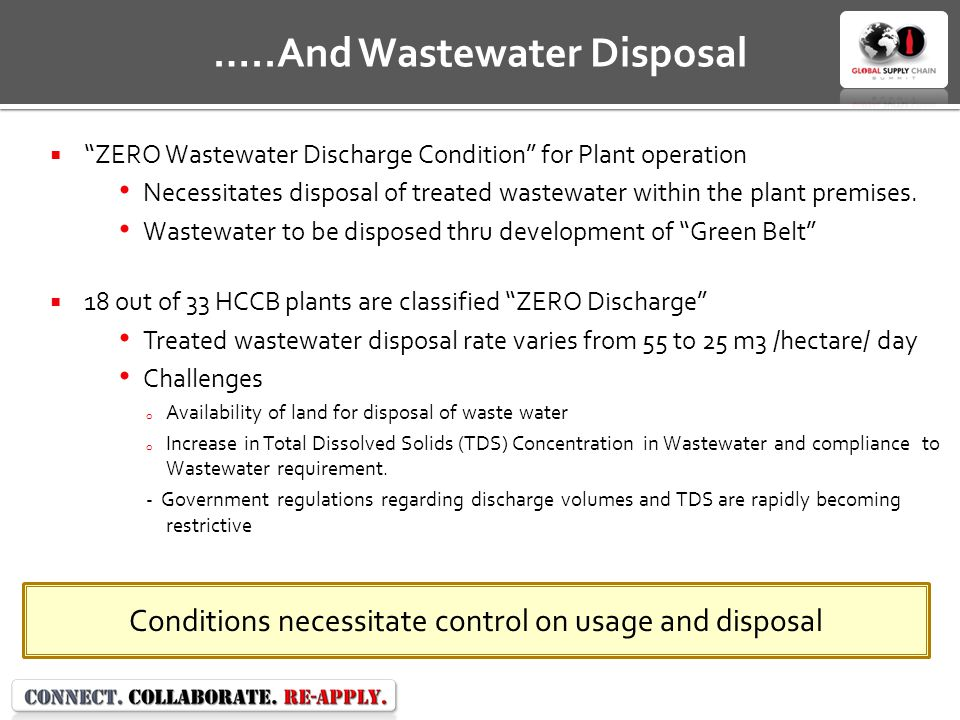 …..And Wastewater Disposal