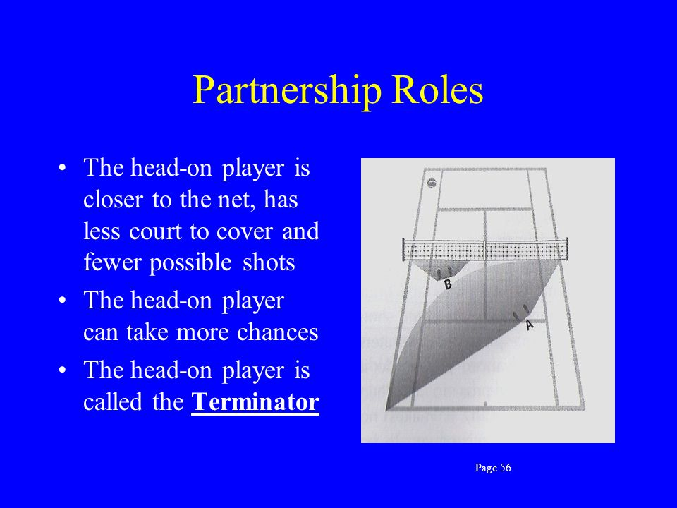 Partnership Roles The head-on player is closer to the net, has less court to cover and fewer possible shots.