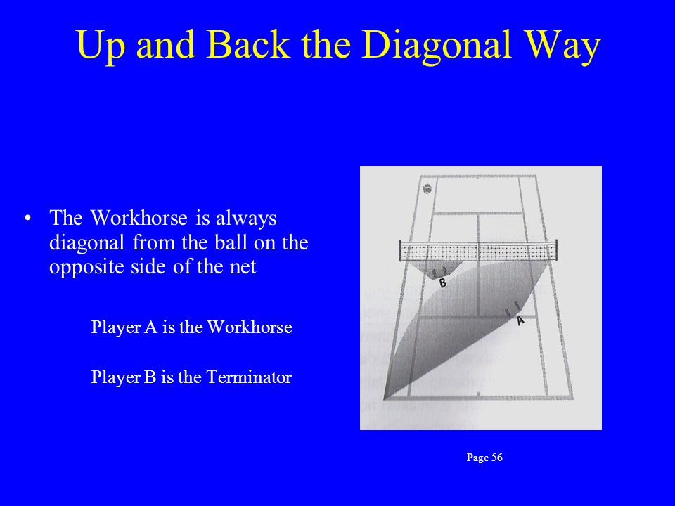 Up and Back the Diagonal Way