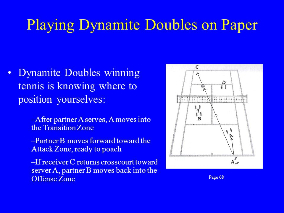 Playing Dynamite Doubles on Paper