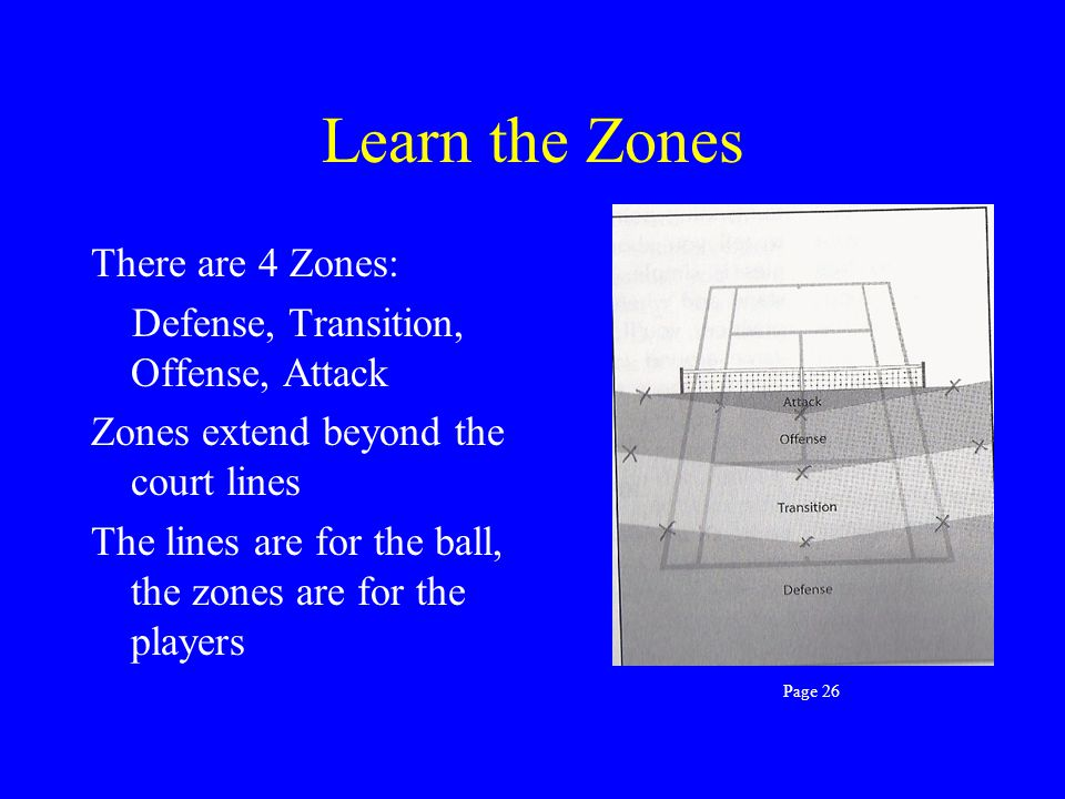 Learn the Zones There are 4 Zones: