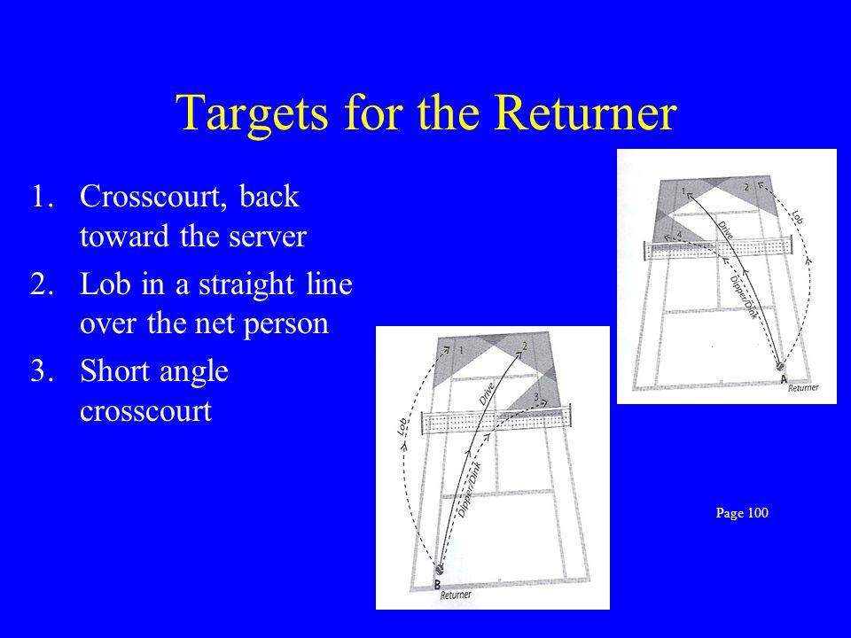 Targets for the Returner