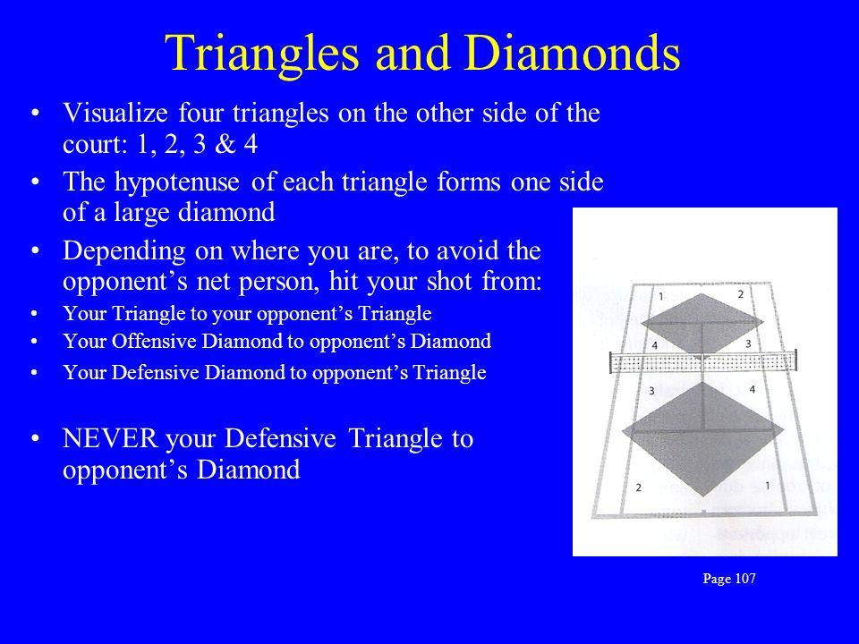 Triangles and Diamonds