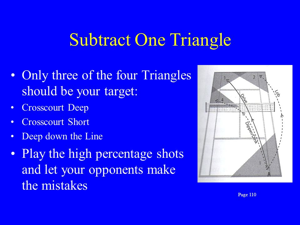 Subtract One Triangle Only three of the four Triangles should be your target: Crosscourt Deep. Crosscourt Short.