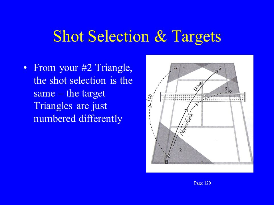 Shot Selection & Targets