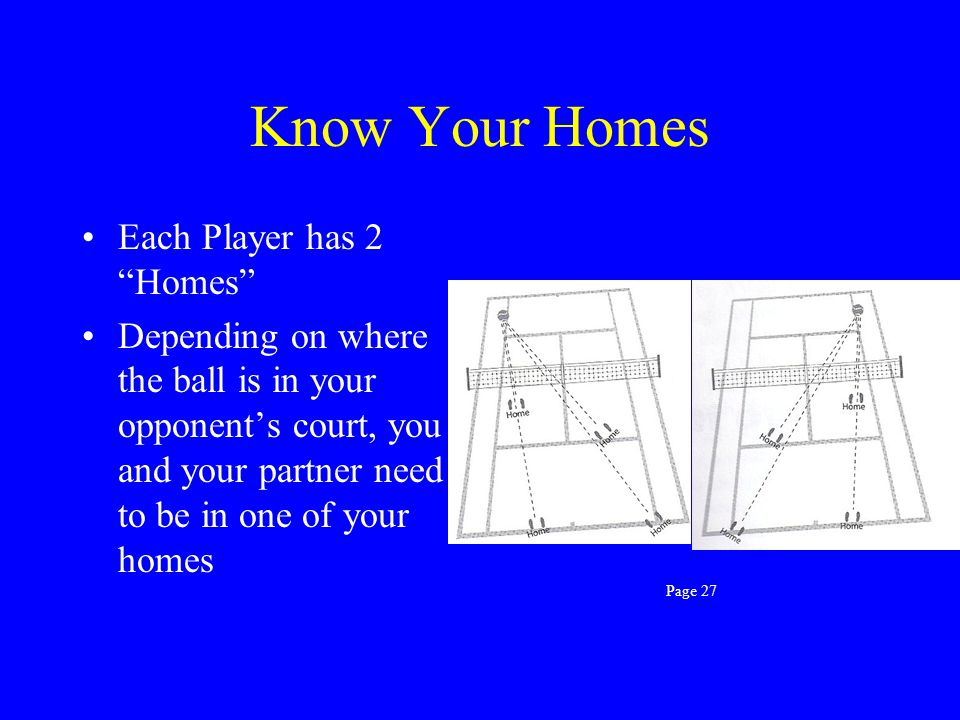 Know Your Homes Each Player has 2 Homes